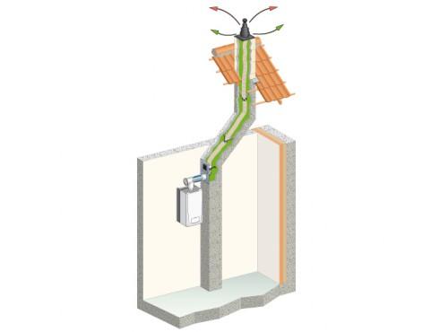Conduit de fumée Airflue Rénovation Poujoulat