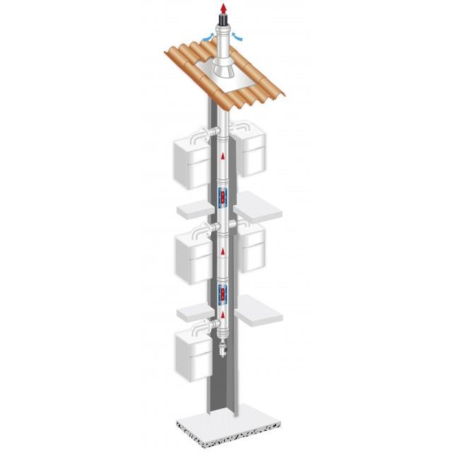 Rolux 3CEp Condensation : conduit collectif pour chaudières étanches condensation Ubbink