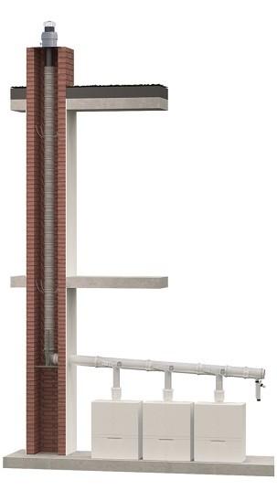Chemilux Cascade Condensation : la solution pour les chaudières installées en chaufferie Ubbink