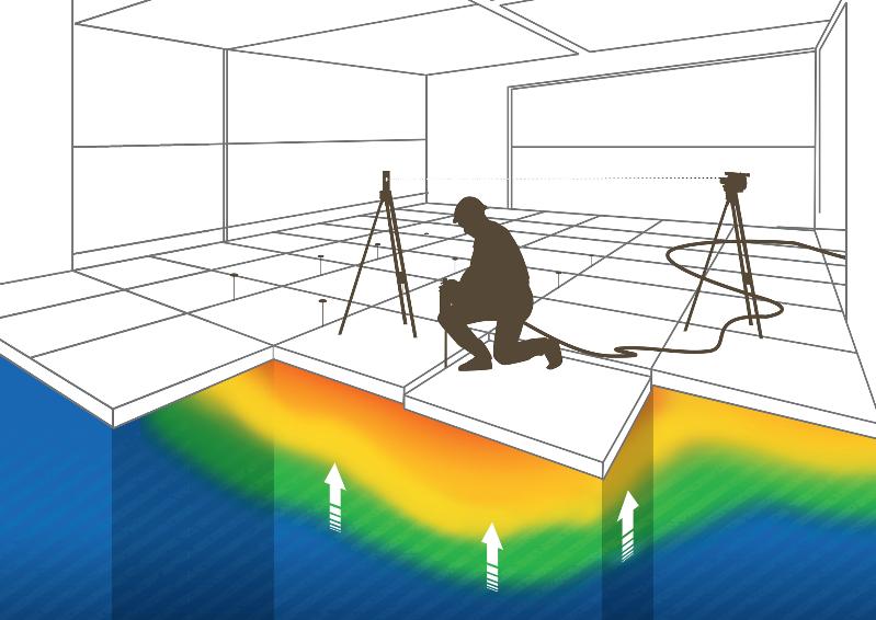 Floor Lift, relevage et stabilisation de dalles