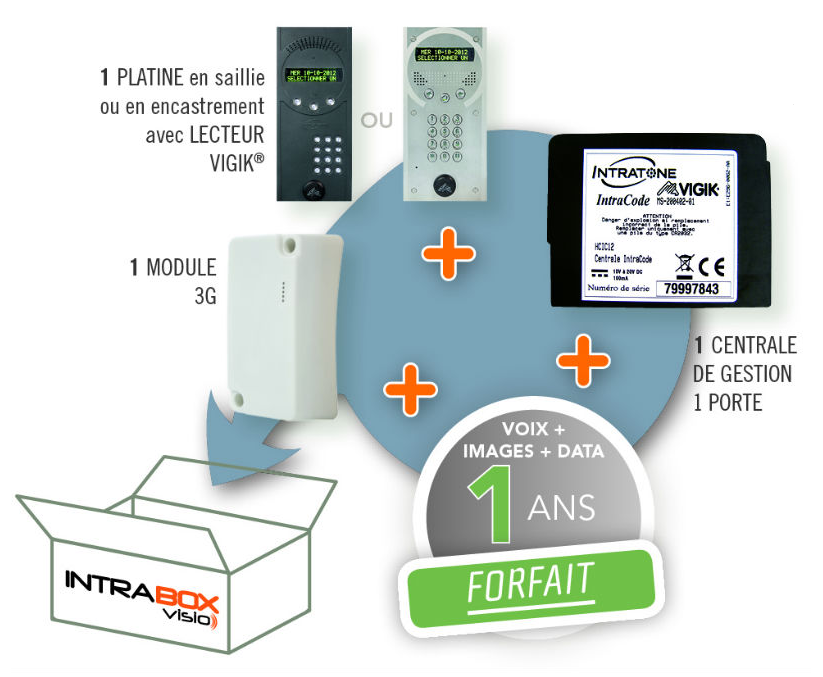 Intrabox visio + Platine visio Intratone