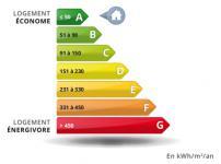 Le prix des diagnostics immobiliers