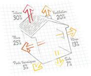Compteur d'énergie thermique : installation, coût et fonctionnement