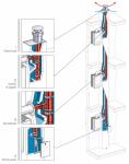 Changer de chauffage individuel en immeuble : les solutions