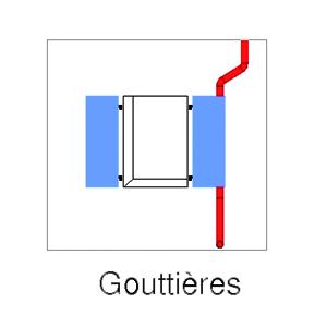 Gouttières